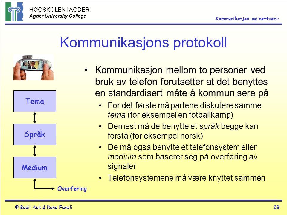 Kommunikasjons protokoll