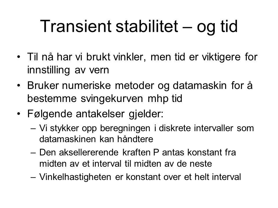 Transient stabilitet – og tid