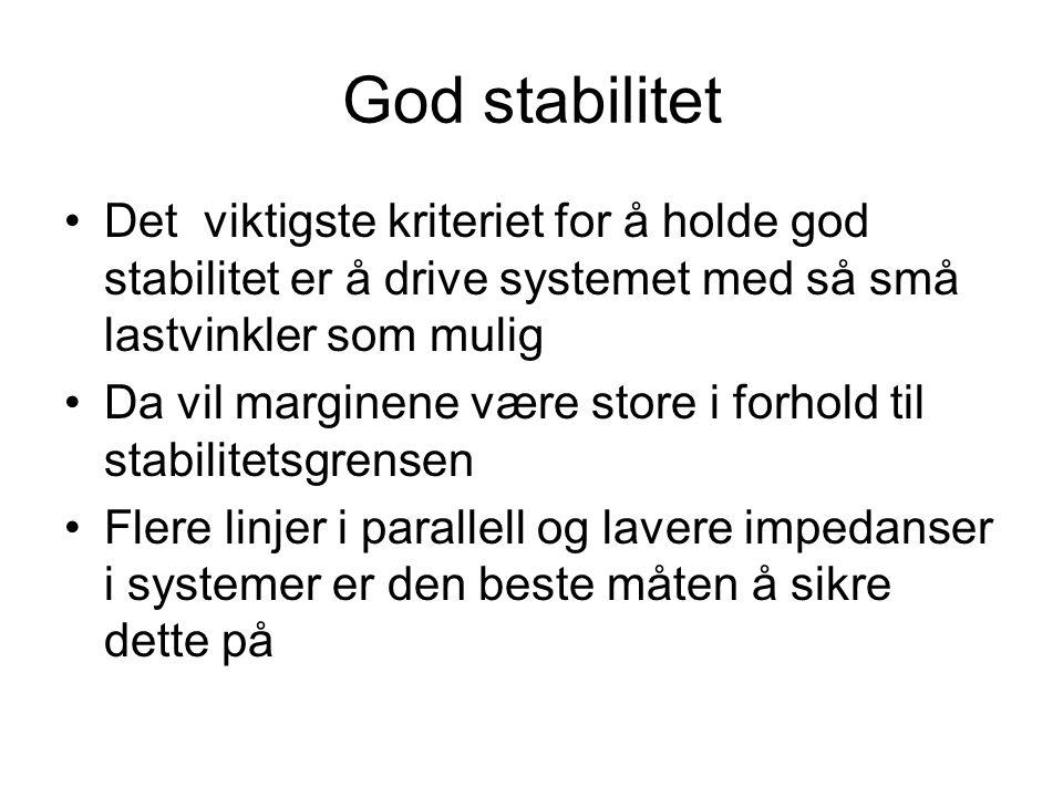 God stabilitet Det viktigste kriteriet for å holde god stabilitet er å drive systemet med så små lastvinkler som mulig.