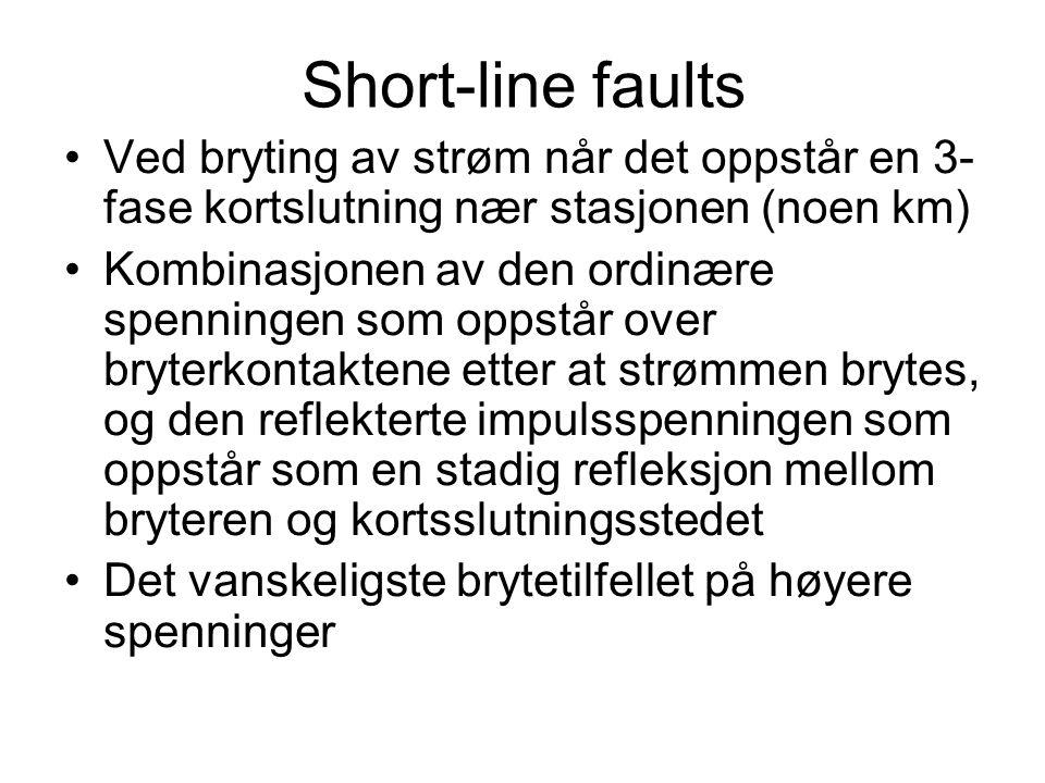 Short-line faults Ved bryting av strøm når det oppstår en 3-fase kortslutning nær stasjonen (noen km)