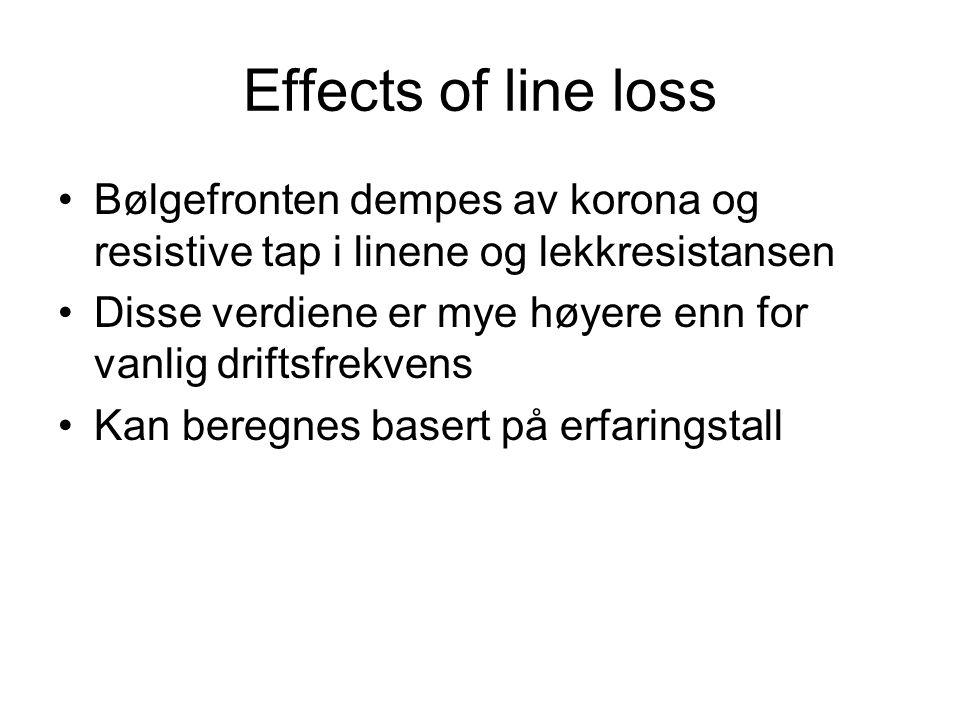 Effects of line loss Bølgefronten dempes av korona og resistive tap i linene og lekkresistansen.