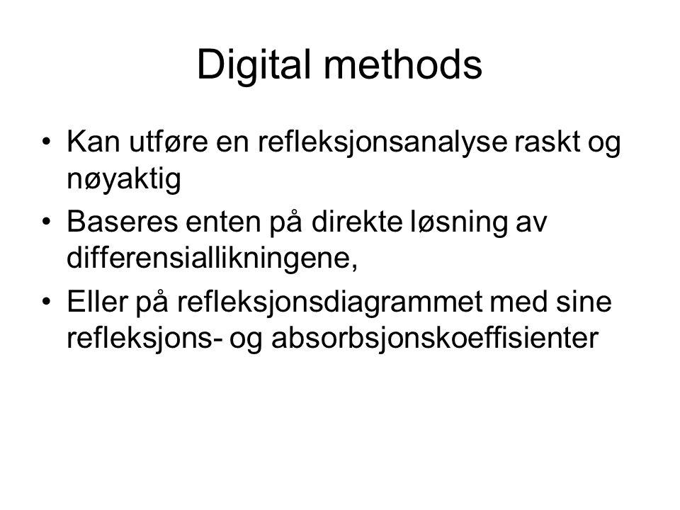 Digital methods Kan utføre en refleksjonsanalyse raskt og nøyaktig