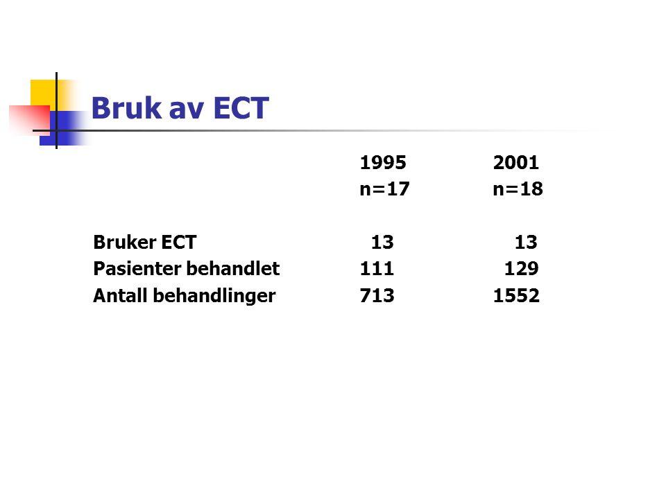 Bruk av ECT 1995 2001 n=17 n=18 Bruker ECT 13 13