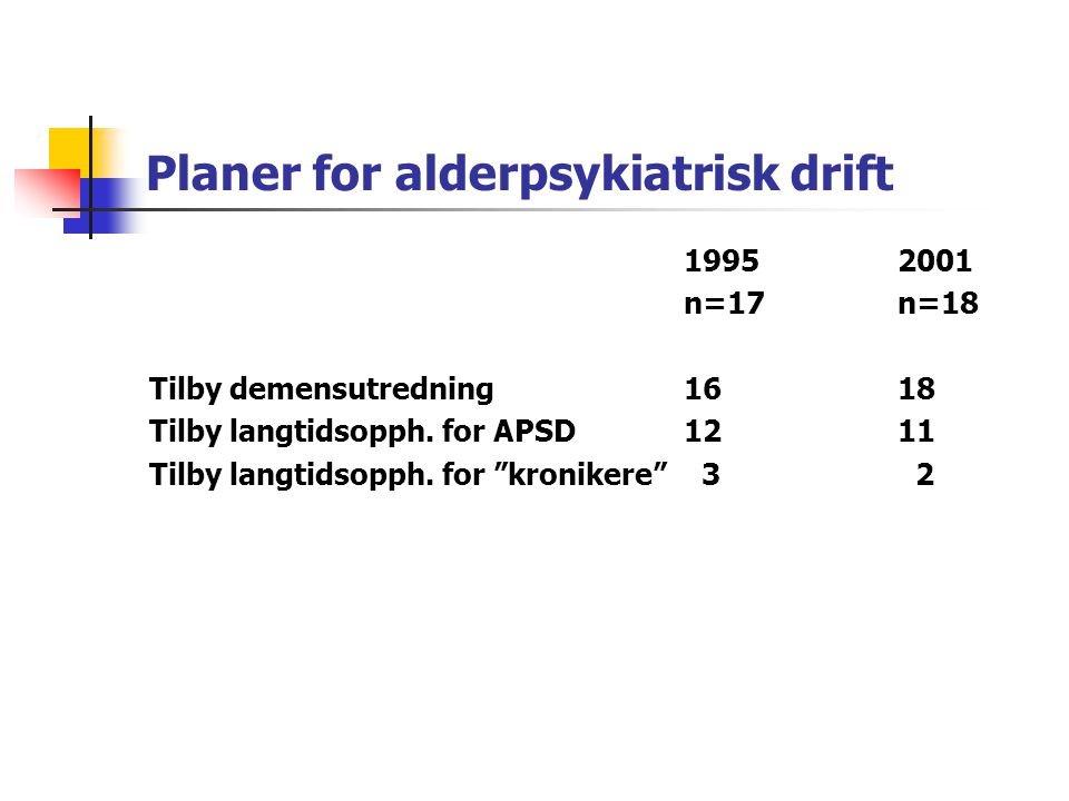Planer for alderpsykiatrisk drift