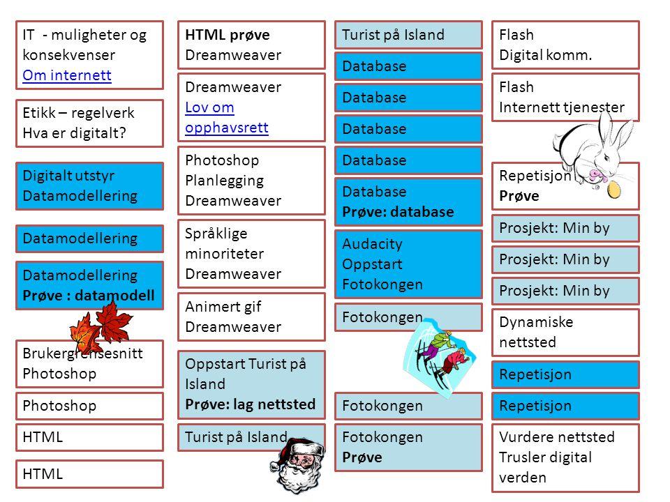 IT - muligheter og konsekvenser Om internett HTML prøve Dreamweaver