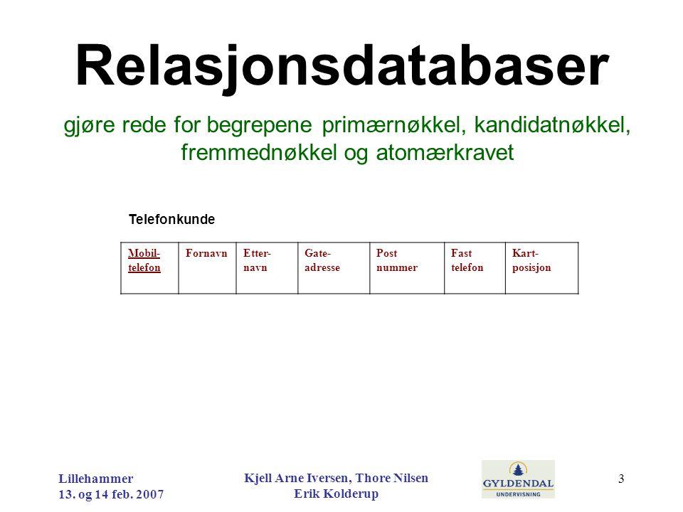 Kjell Arne Iversen, Thore Nilsen