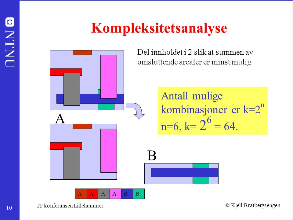 Kompleksitetsanalyse