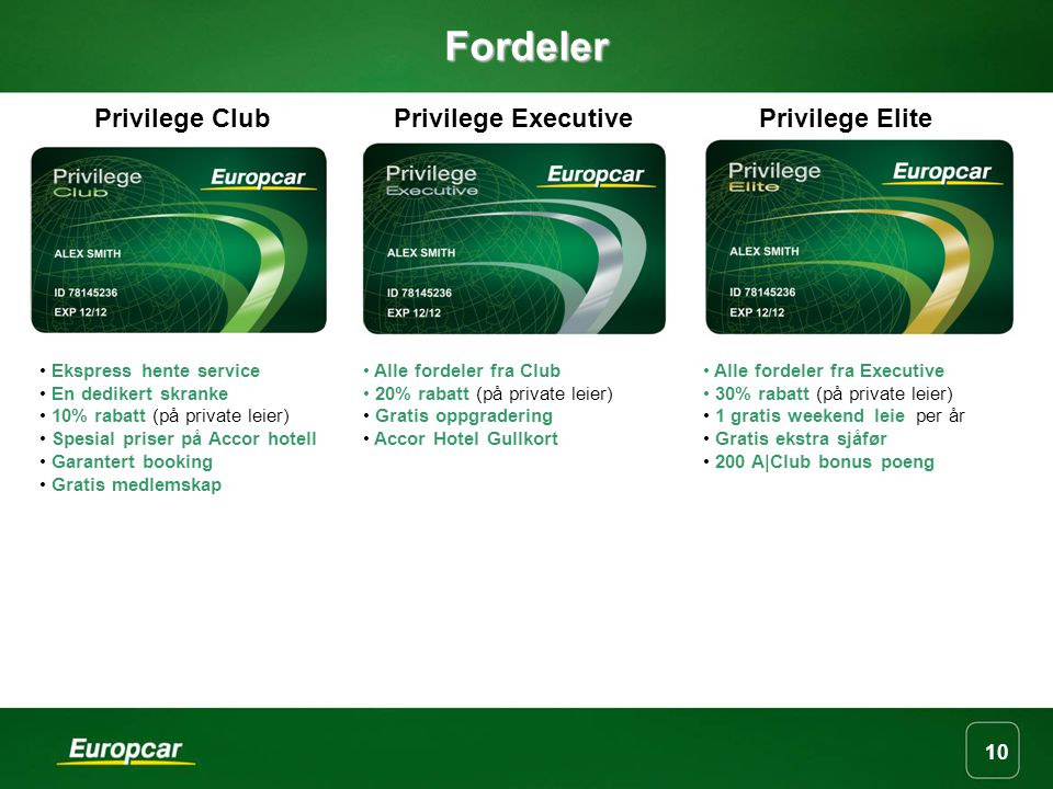 Fordeler Privilege Club Privilege Executive Privilege Elite 10