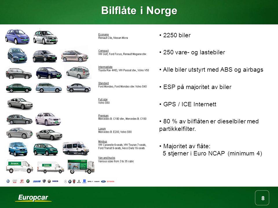 Bilflåte i Norge 2250 biler 250 vare- og lastebiler