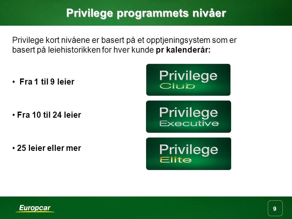 Privilege programmets nivåer