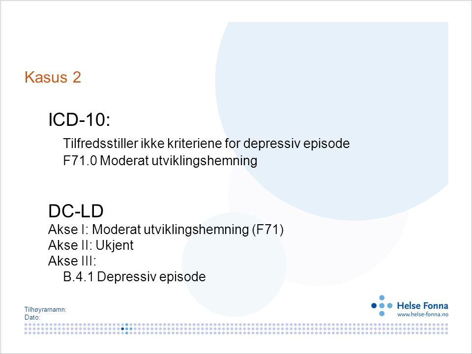 Tilfredsstiller ikke kriteriene for depressiv episode