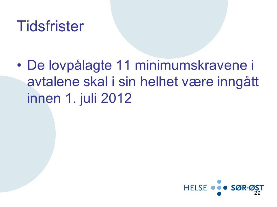 Tidsfrister De lovpålagte 11 minimumskravene i avtalene skal i sin helhet være inngått innen 1.