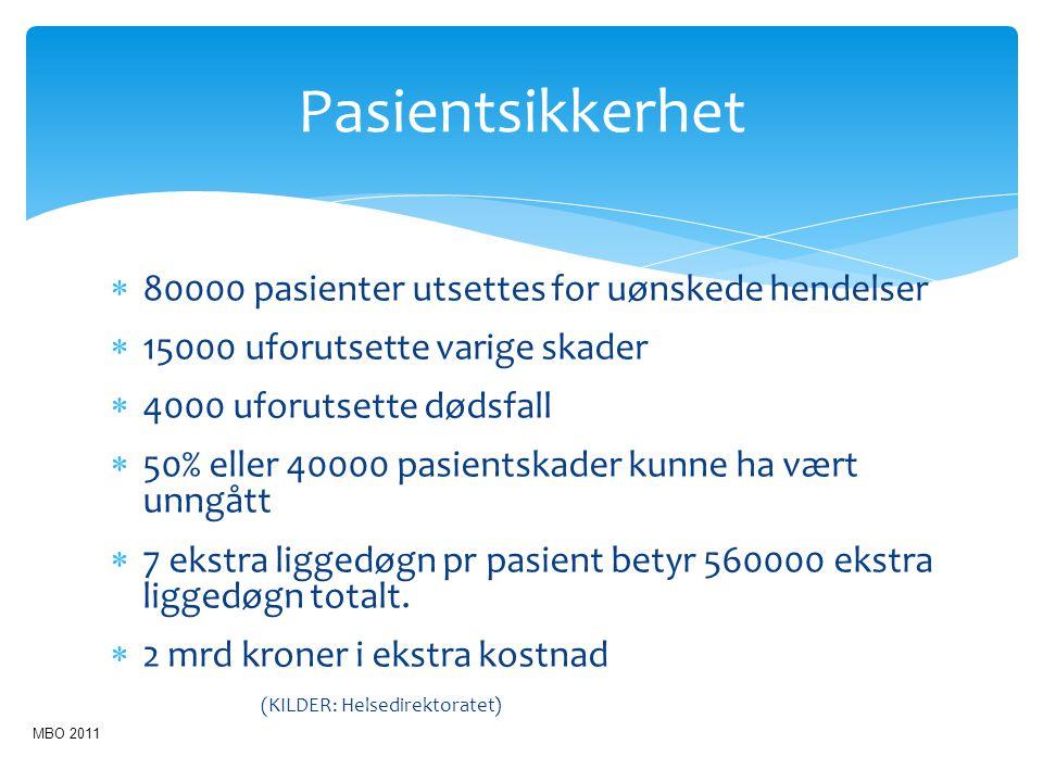 Pasientsikkerhet 80000 pasienter utsettes for uønskede hendelser