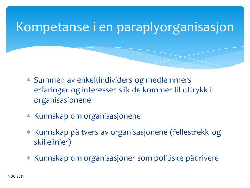 Kompetanse i en paraplyorganisasjon