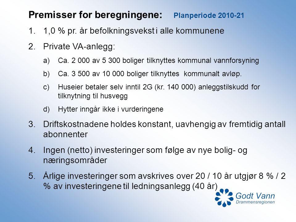 Premisser for beregningene: Planperiode 2010-21