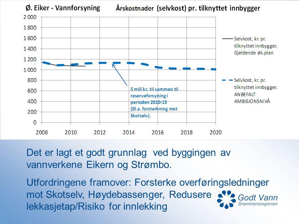 Det er lagt et godt grunnlag ved byggingen av vannverkene Eikern og Strømbo.