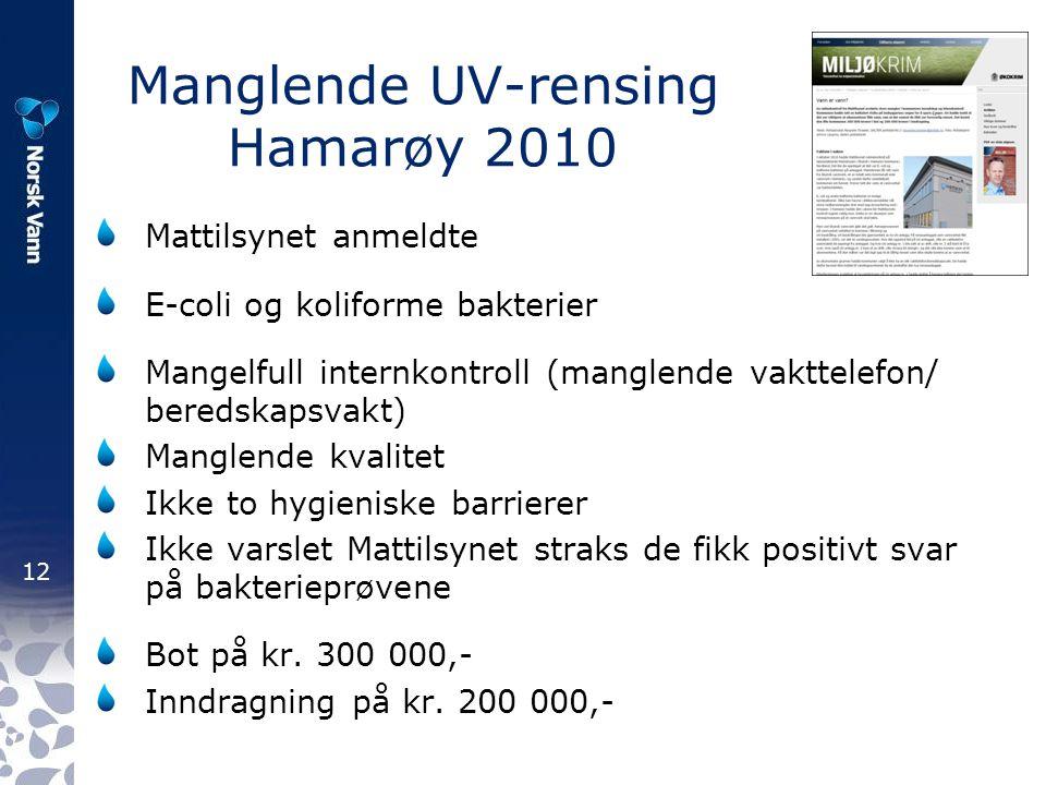 Manglende UV-rensing Hamarøy 2010