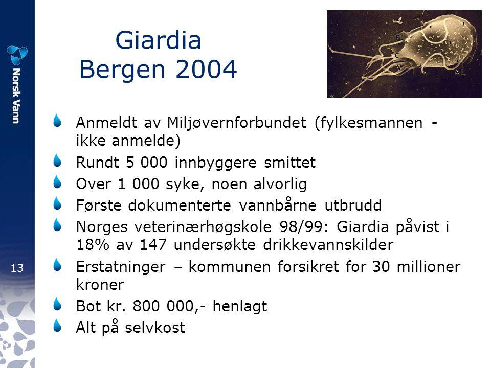 Giardia Bergen 2004 Anmeldt av Miljøvernforbundet (fylkesmannen - ikke anmelde) Rundt 5 000 innbyggere smittet.