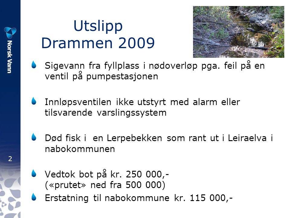 Utslipp Drammen 2009 Sigevann fra fyllplass i nødoverløp pga. feil på en ventil på pumpestasjonen.