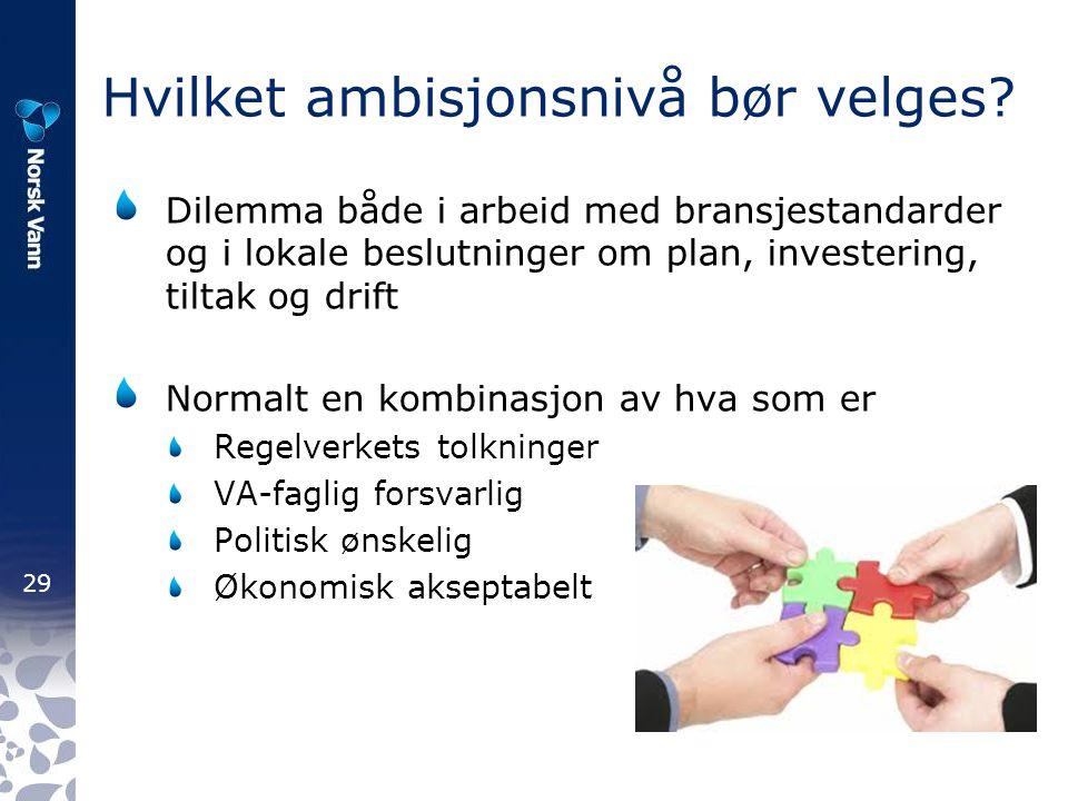 Hvilket ambisjonsnivå bør velges