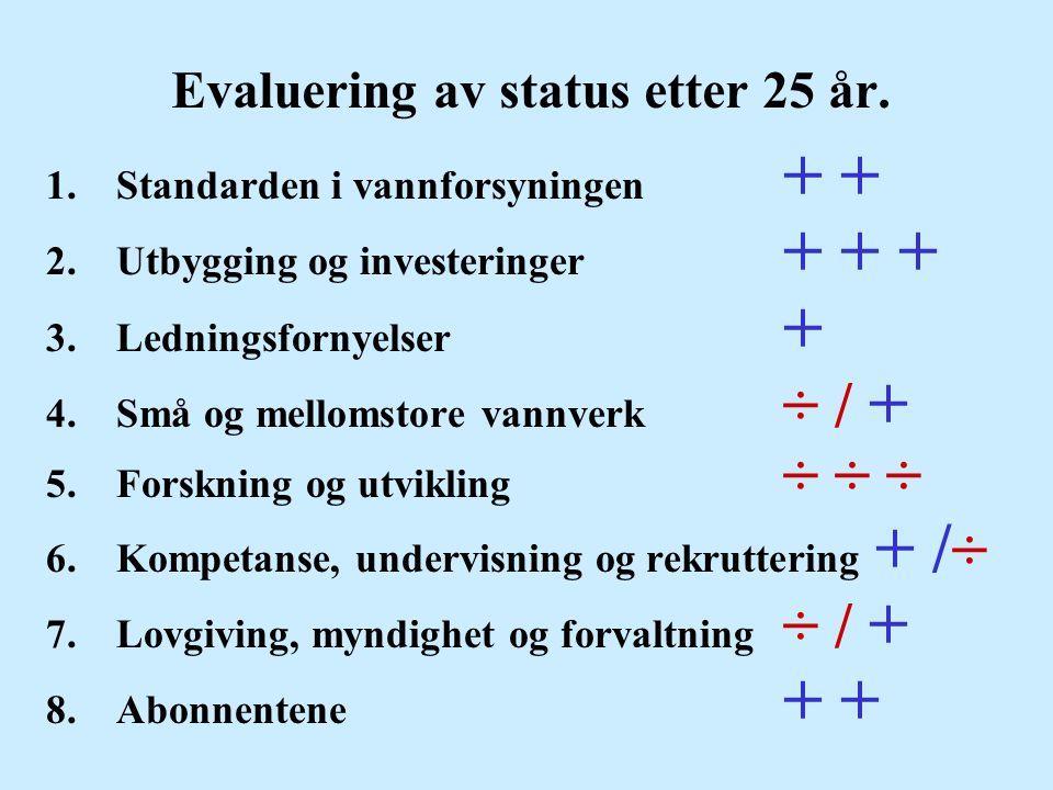 Evaluering av status etter 25 år.