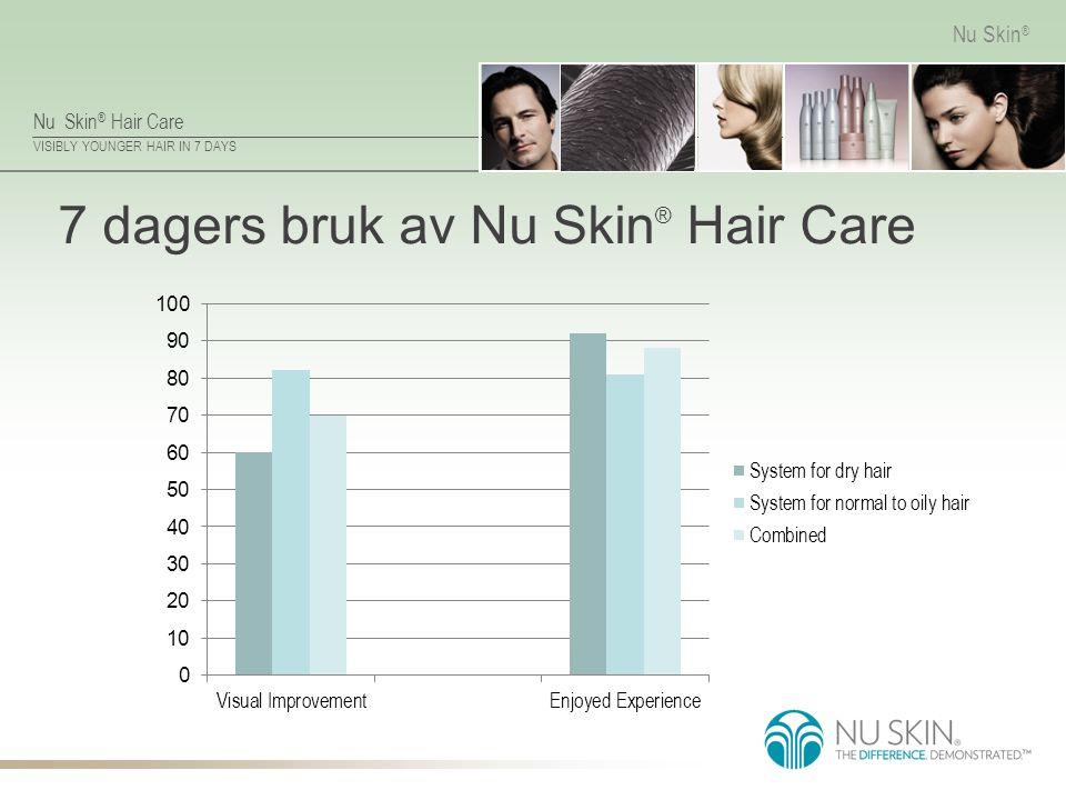 7 dagers bruk av Nu Skin® Hair Care