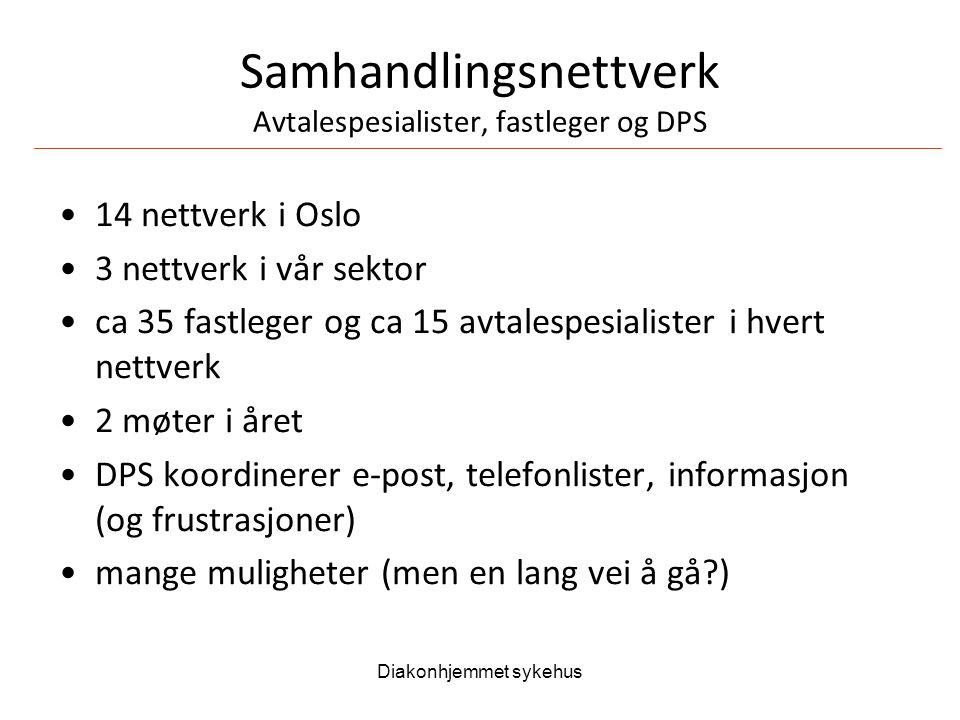 Samhandlingsnettverk Avtalespesialister, fastleger og DPS