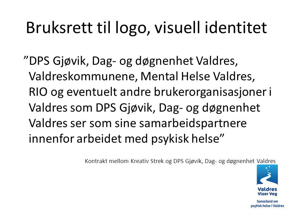 Bruksrett til logo, visuell identitet