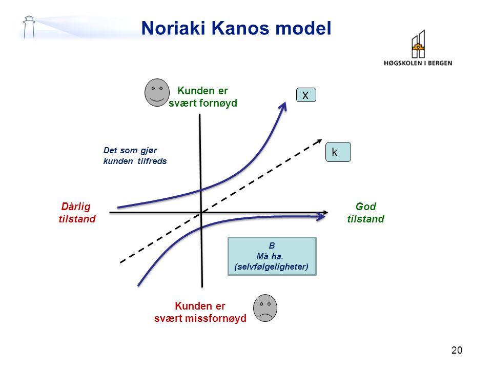 Noriaki Kanos model x k Kunden er svært fornøyd Dårlig tilstand God