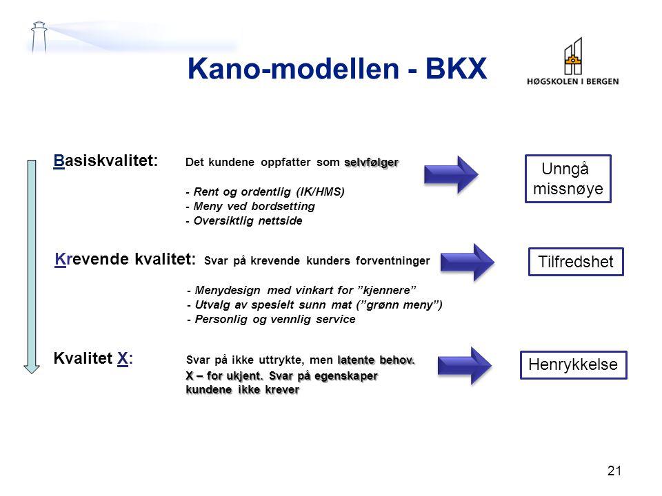 Kano-modellen - BKX Basiskvalitet: Det kundene oppfatter som selvfølger. - Rent og ordentlig (IK/HMS)