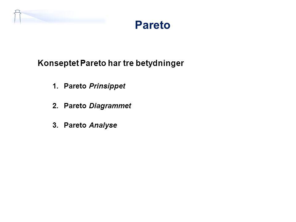 Pareto Konseptet Pareto har tre betydninger Pareto Prinsippet