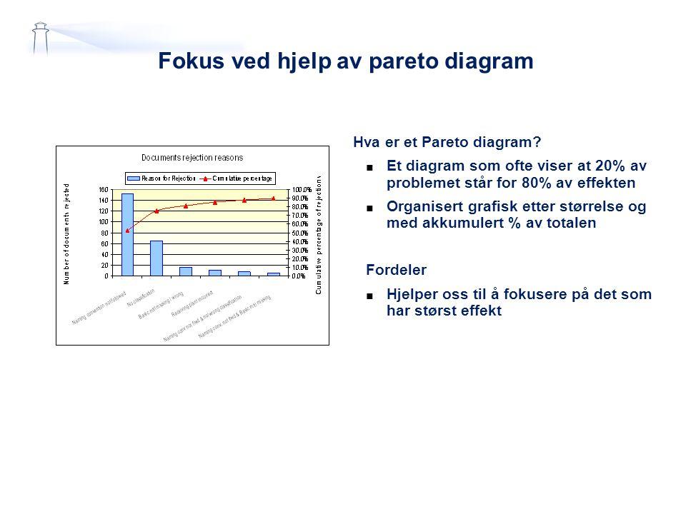 Fokus ved hjelp av pareto diagram