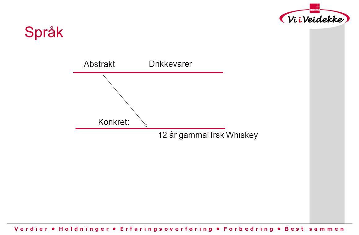 Språk Abstrakt Drikkevarer Konkret: 12 år gammal Irsk Whiskey