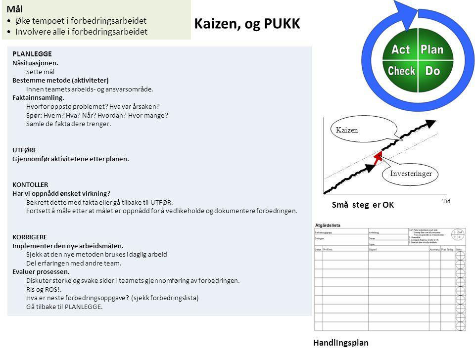Kaizen, og PUKK Mål Øke tempoet i forbedringsarbeidet