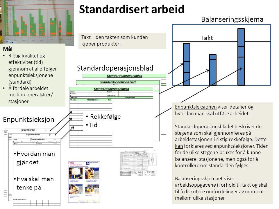 Standardisert arbeid Balanseringsskjema Standardoperasjonsblad
