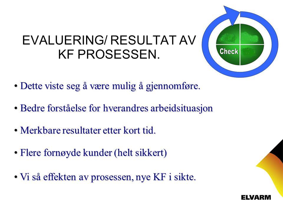 EVALUERING/ RESULTAT AV KF PROSESSEN.
