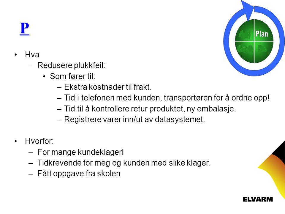 P Hva Redusere plukkfeil: Som fører til: Ekstra kostnader til frakt.