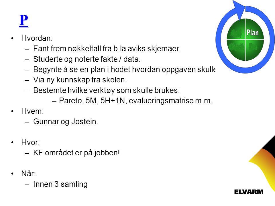 P Hvordan: Fant frem nøkkeltall fra b.la aviks skjemaer.