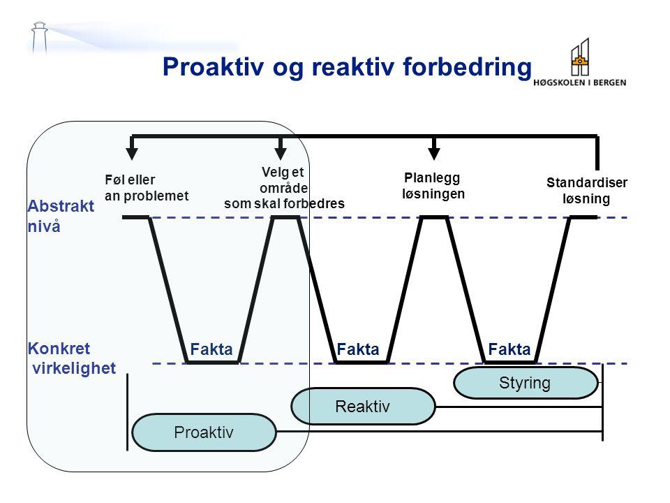 Proaktiv og reaktiv forbedring