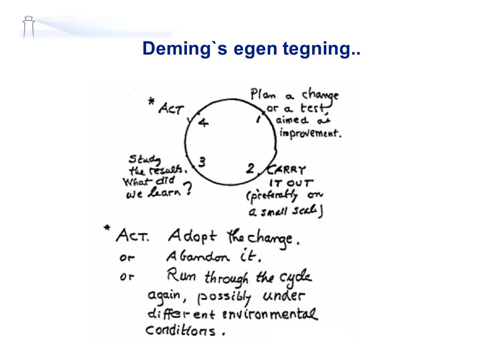 Deming`s egen tegning.. Demings egen tegning av PUKK-hjulet
