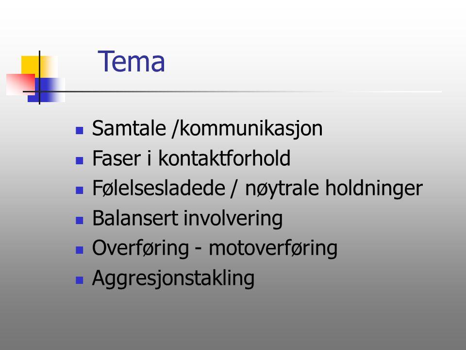 Tema Samtale /kommunikasjon Faser i kontaktforhold