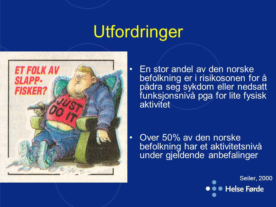 Utfordringer En stor andel av den norske befolkning er i risikosonen for å pådra seg sykdom eller nedsatt funksjonsnivå pga for lite fysisk aktivitet.