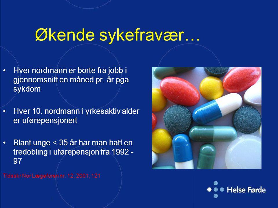 Økende sykefravær… Hver nordmann er borte fra jobb i gjennomsnitt en måned pr. år pga sykdom.