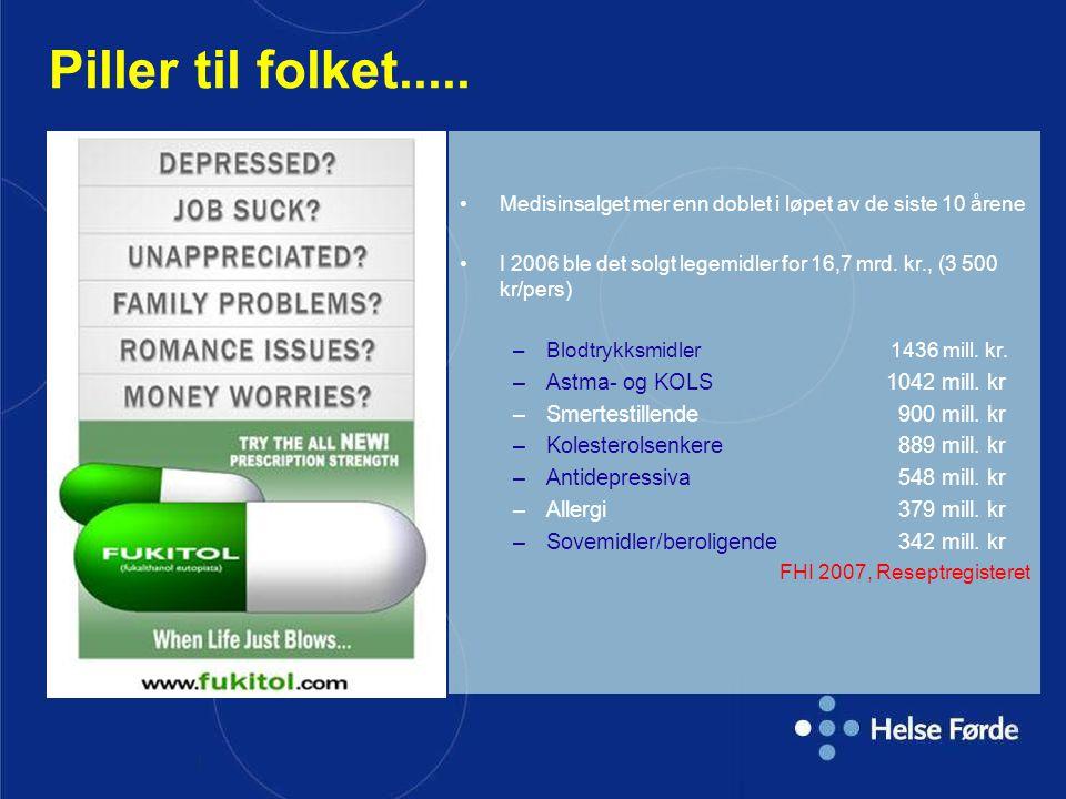 Piller til folket..... Astma- og KOLS 1042 mill. kr