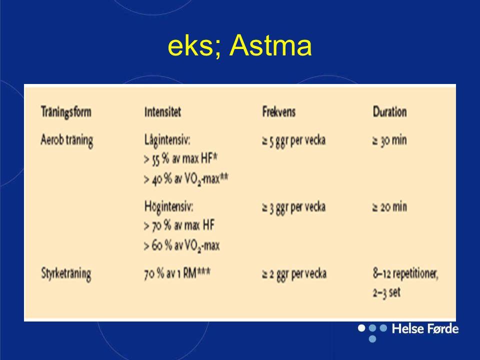 eks; Astma