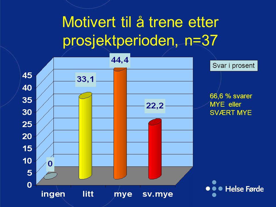Motivert til å trene etter prosjektperioden, n=37