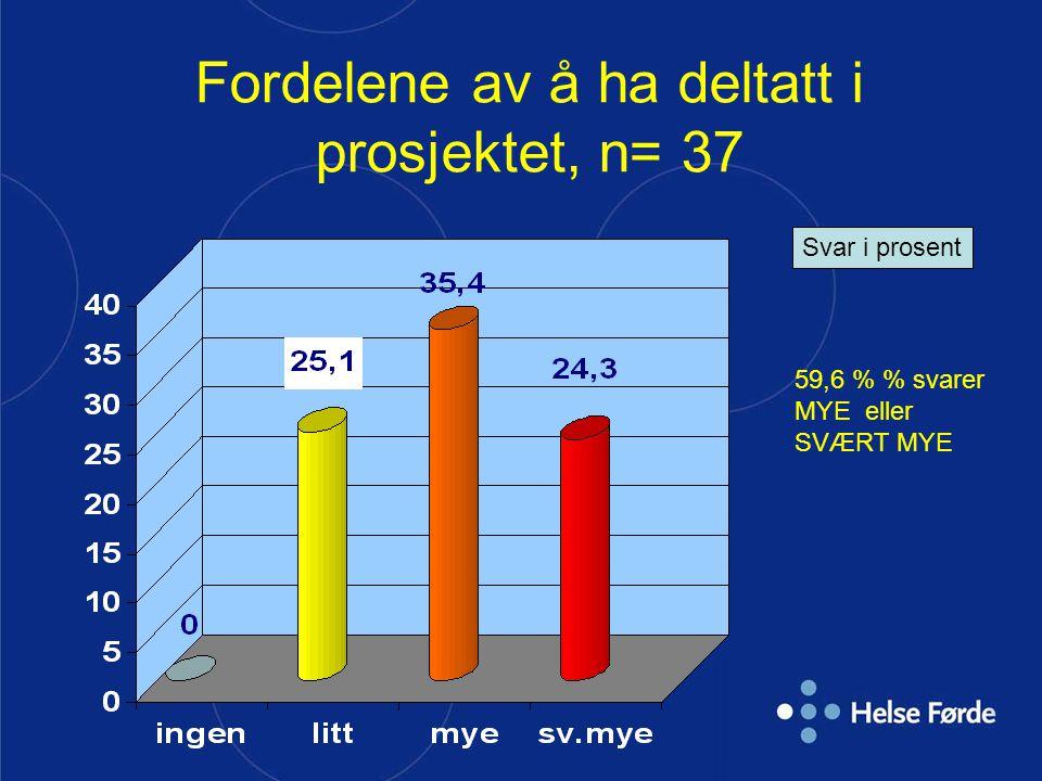 Fordelene av å ha deltatt i prosjektet, n= 37