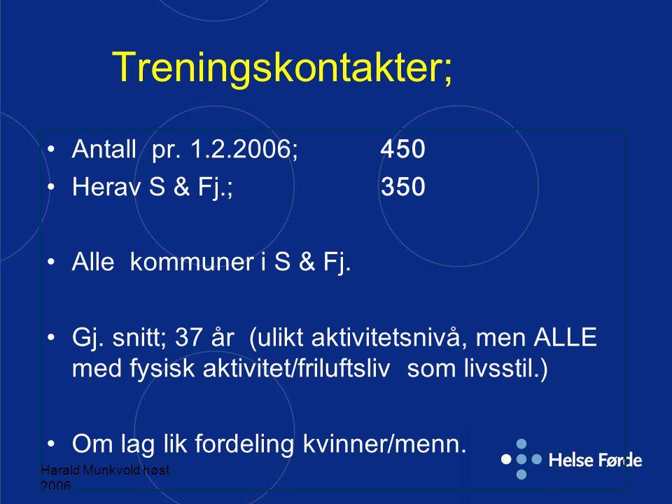 Treningskontakter; Antall pr. 1.2.2006; 450 Herav S & Fj.; 350