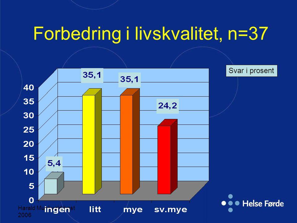 Forbedring i livskvalitet, n=37