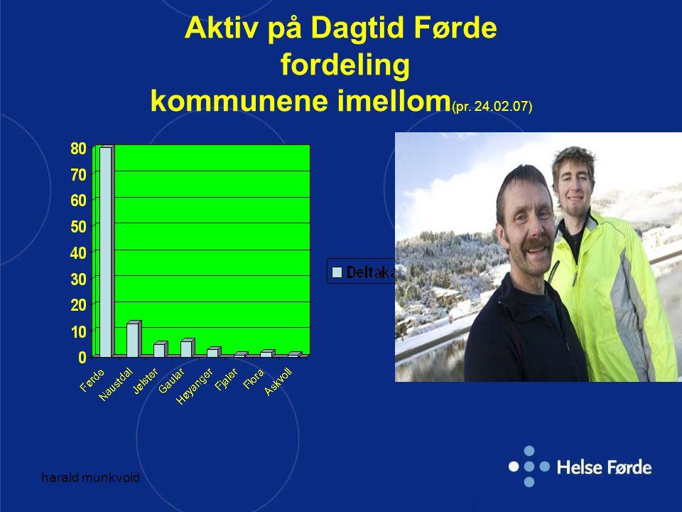 Aktiv på Dagtid Førde fordeling kommunene imellom(pr. 24.02.07)